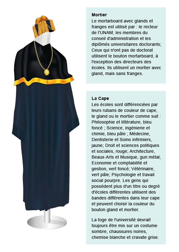 The university toga includes a cape, a hood and a mortarboard.